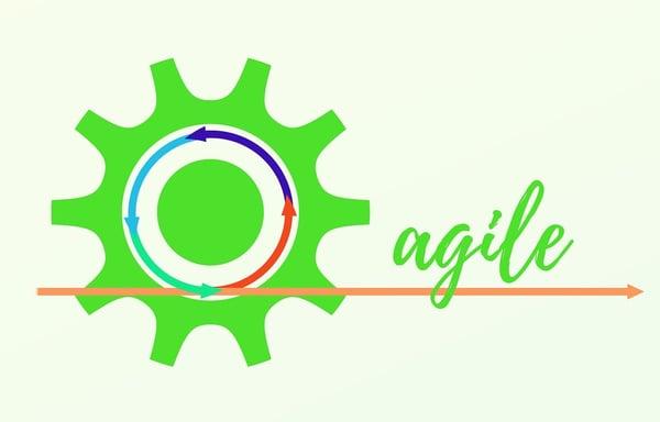 agile_skalierung