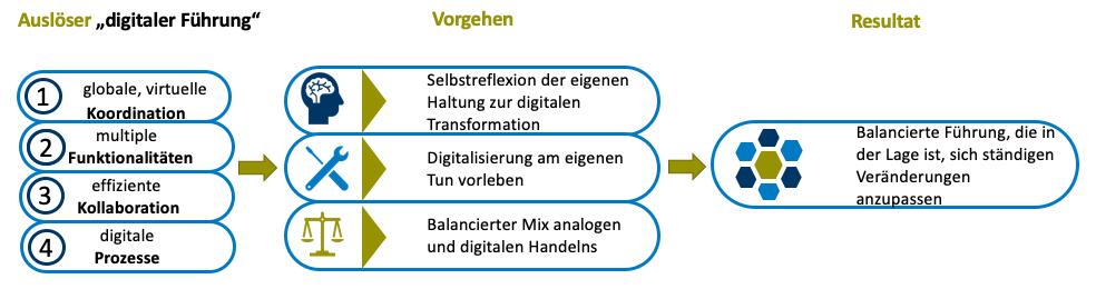digitale_fuehrung