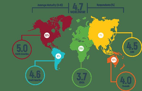 Agile Organisation weltweit