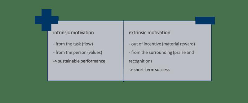 success_motivation
