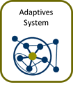 Adaptives System.png