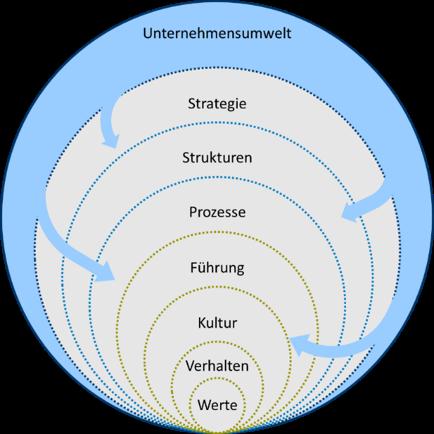 Change Management VUCA.png