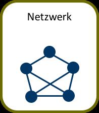 Netzwerk.png