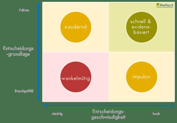 notiz-agile-leadership-2