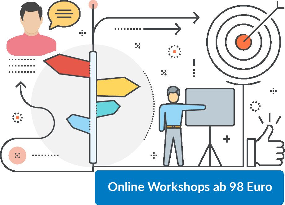 Reflect Online Workshop Angebote